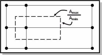 Рекомендации по качеству сетки для cfx Клуб пользователей ansys aspect ratio показывает как вытянут контрольный объем