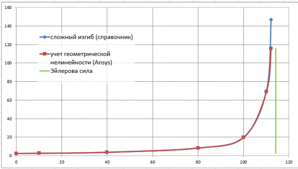 risunok_1_2.png?itok=8bEfNOQr