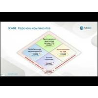 Embedded thumbnail for Возможности ANSYS SCADE для разработки критического по безопасности встраиваемого ПО