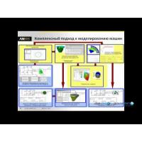 Embedded thumbnail for Продукты ANSYS для моделирования электромагнитного поля